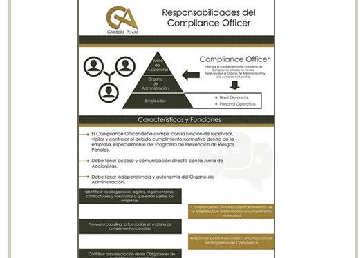 compliance-officer-responsabilidades