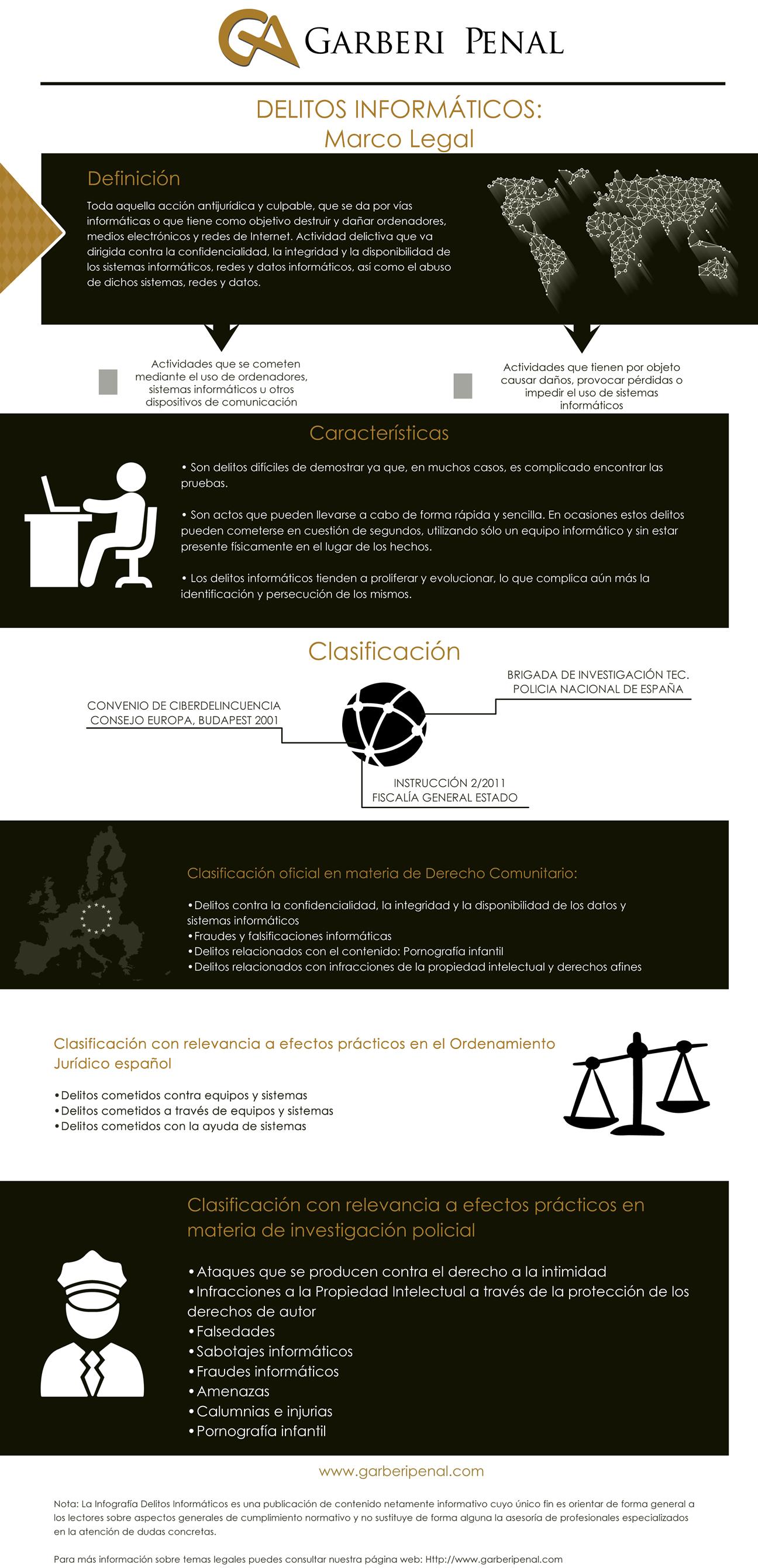 marco legal delitos informáticos