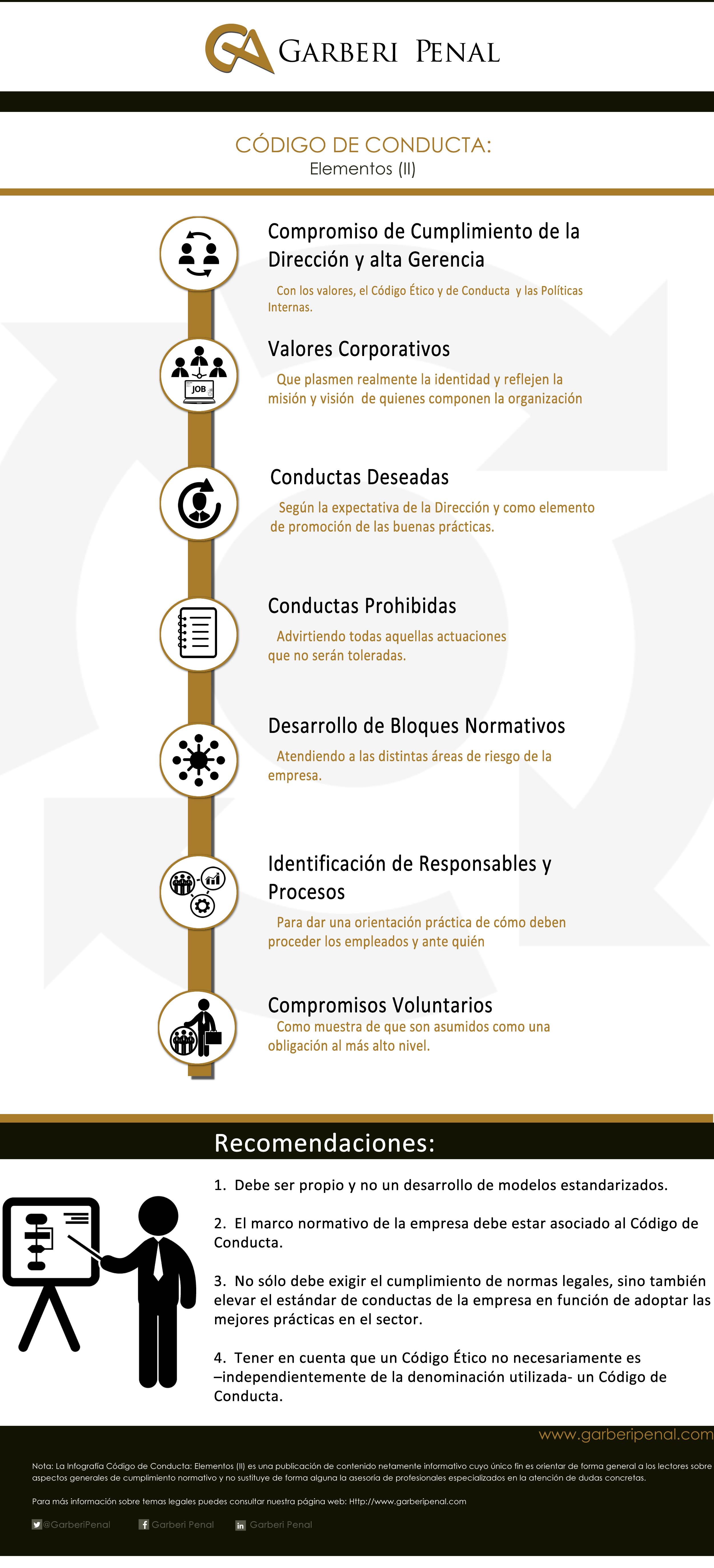 Elementos de los Códigos de Conducta