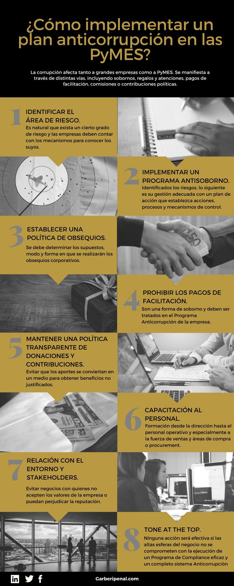 Anticorrupción empresarial Garberi Penal Barcelona